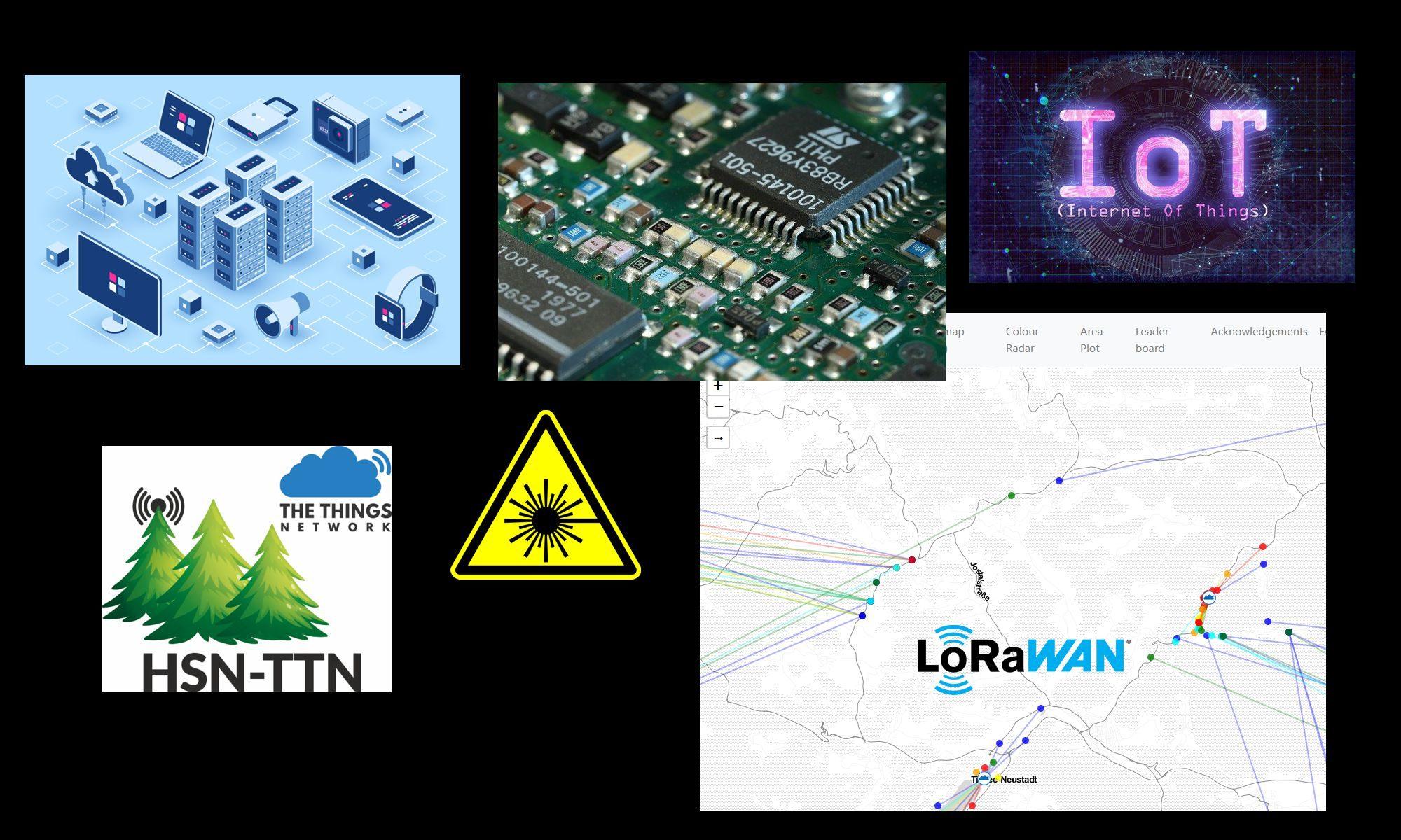 Projekt ML